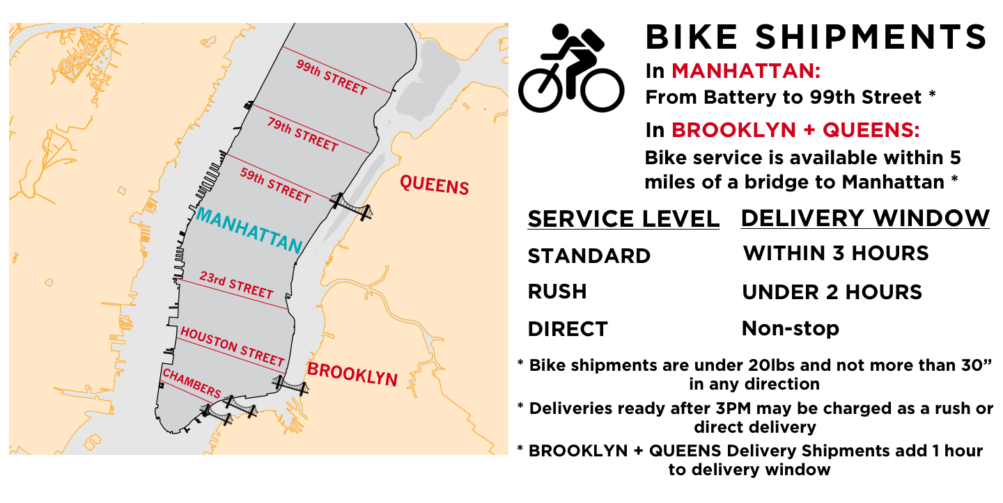 NYC bike service zone img